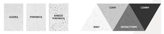 Charakterystyka płyt betonowych proponowanych przez markę Slabb - dostępne kolory i struktury porowatości.