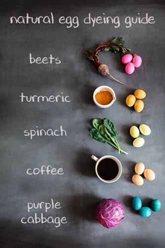 Wielkanocne pisanki - sposoby na naturalne barwienie jajek.