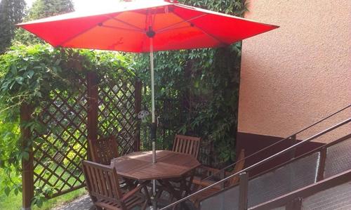 ochrona przed słońcem za pomocą parasola ogrodowego